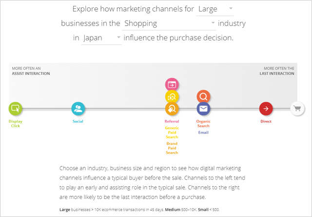TheCustomerJourneytoOnlinePurchase-ThinkwithGoogle